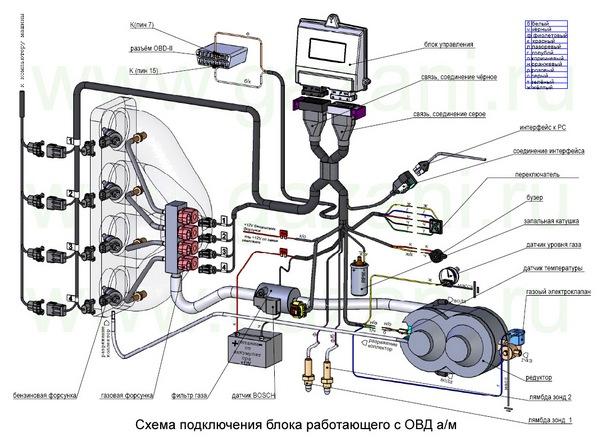 Гбо схема подачи газа